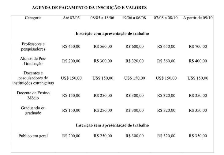 tabela de pagamento anpof