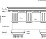 É a mais rústica das três ordens arquitetônicas gregas. Dentre suas características é possível citar as colunas desprovidas de base, capitel despojado, arquitrave lisa, friso com métopas e tríglifos, e mútulos sob o frontão. <br><br>Palavras-chave: coluna, ordem, arquitetura, capitel, estética, arte, dórico