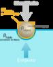 Impulsão ou empuxo é a força hidrostática resultante exercida por um fluido (líquido ou gás) em condições hidrostáticas sobre um corpo que nele esteja imerso. A impulsão existe graças à diferença de pressão hidrostática do corpo, visto que esta é proporcional à densidade (massa específica) do líquido, à aceleração da gravidade, e à altura de profundidade. <br> Conta Vitrúvio que o sábio grego Arquimedes o descobriu enquanto tomava banho, quando procurava responder a Hierão II, rei de Siracusa, se sua coroa era realmente de ouro puro.<br>  Hierão, assim que se tornou rei de Siracura, mandou fazer uma coroa de ouro, para ofertar aos deuses imortais. Para isso, contratou um homem e ofereceu-lhe uma grande quantidade de ouro; na data prevista, o homem trouxe-lhe a coroa executada na perfeição, que tinha o mesmo peso do ouro fornecido.1 <br> Porém, correram rumores de que parte do ouro havia sido subtraído, e substituído por prata.2 Hierão ficou indignado com a fraude, e sem saber como o roubo poderia ser descoberto, passou o problema para Arquimedes.<br>  Um dia, enquanto tomava banho na banheira, Arquimedes observou que, à medida que seu corpo mergulhava na banheira, a água transbordava, descobrindo o método para a solução do problema.2 De tão contente que estava saiu da banheira e foi para a rua gritando a famosa expressão que, em grego quer dizer descobri, achei, encontrei:<br>&quot;Eureka, Eureka! (&#949;&#8017;&#961;&#951;&#954;&#945;)&quot; — Arquimedes <br> Assim, pegou duas massas de ouro e prata, com o mesmo peso da coroa, e um vasilhame de água, cheio até a borda. Mergulhou e retirou a massa de prata, completando em seguida o volume, medindo a quantidade de água necessária para encher o vasilhame. Em seguida, fez o mesmo com o ouro, observando que precisava de menos água para encher desta vez.<br>  Por fim, inseriu a coroa na água.4 Esta derramou mais água do que o ouro e menos do que a prata.4 Arquimedes pode então calcular quanta prata havia sido misturada, 