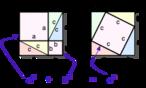 Provável forma usada por Pitágoras para demonstrar o teorema que leva o seu nome. <br><br>Palavras-chave: Pitágoras, prova, fórmula, teoria, triângulo, matemática, filosofia da ciÊncia, teoria do conhecmento